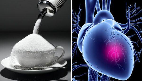 Здоровые клетки генерируют энергию для организма через окислительный распад пирувата